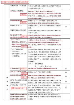 earthday-in-kawagoe2014_p4.jpg